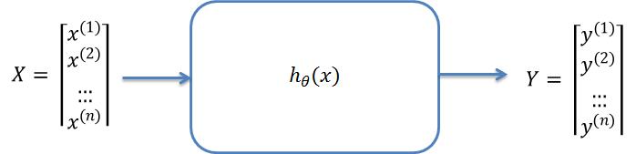 correlation_function